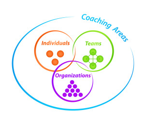 Workplace Coaching